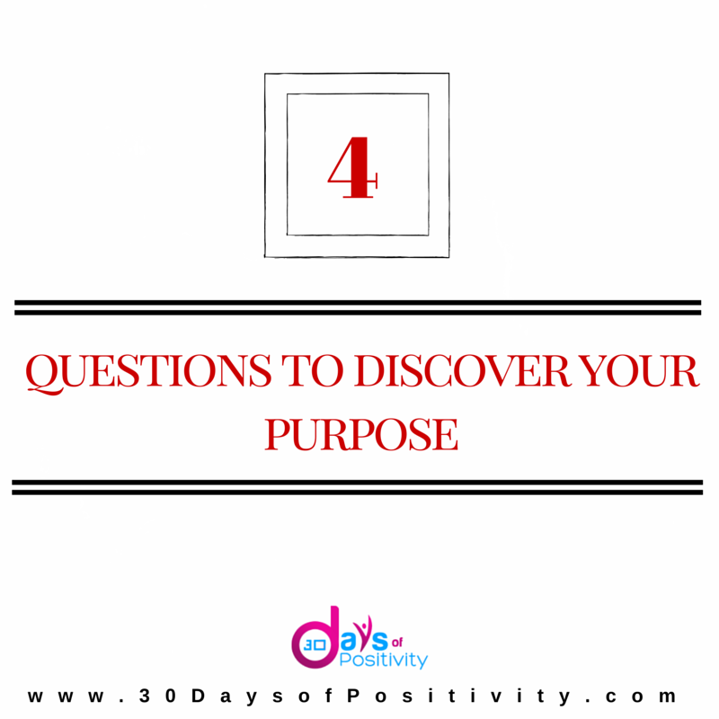 This will help you discover questions about yourself.